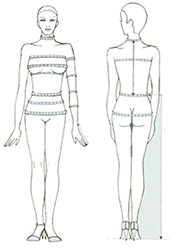 Wicked Waists - Sizing Chart