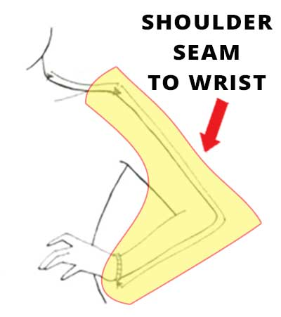 Measurement - Shoulder Seam to Wrist